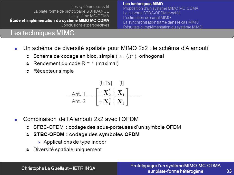 Les techniques MIMO Proposition d'un système MIMO-MC-CDMA. Le schéma STBC-OFDM modifié. L'estimation de canal MIMO.