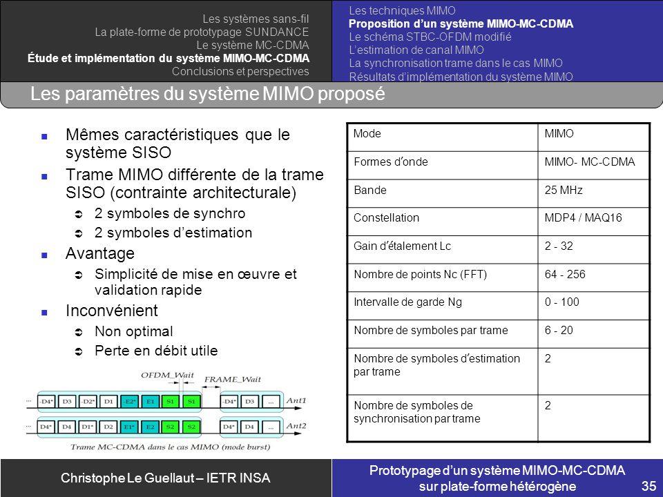 Les paramètres du système MIMO proposé