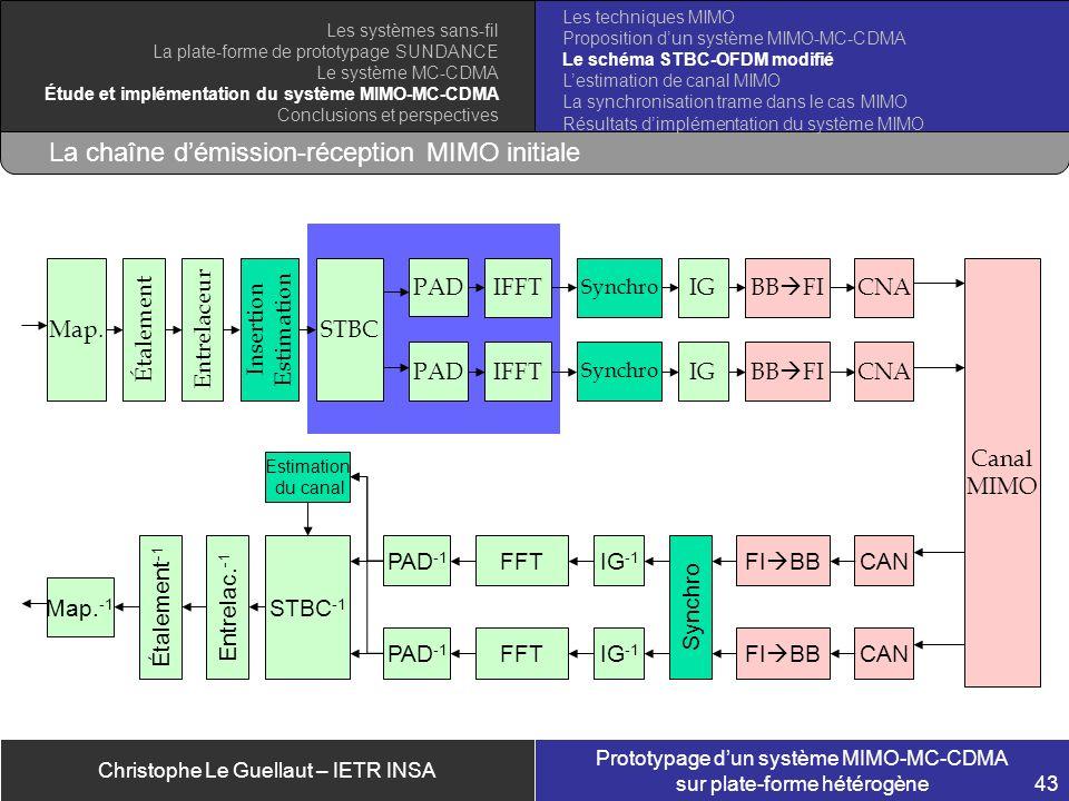 La chaîne d'émission-réception MIMO initiale