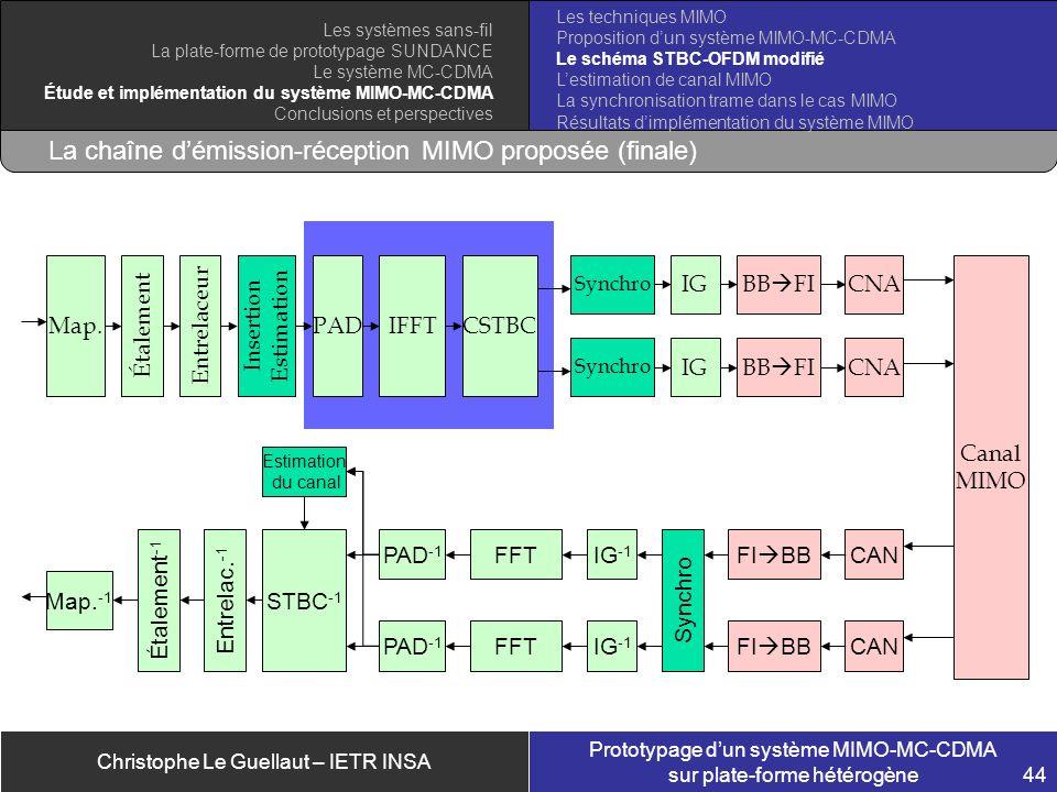 La chaîne d'émission-réception MIMO proposée (finale)