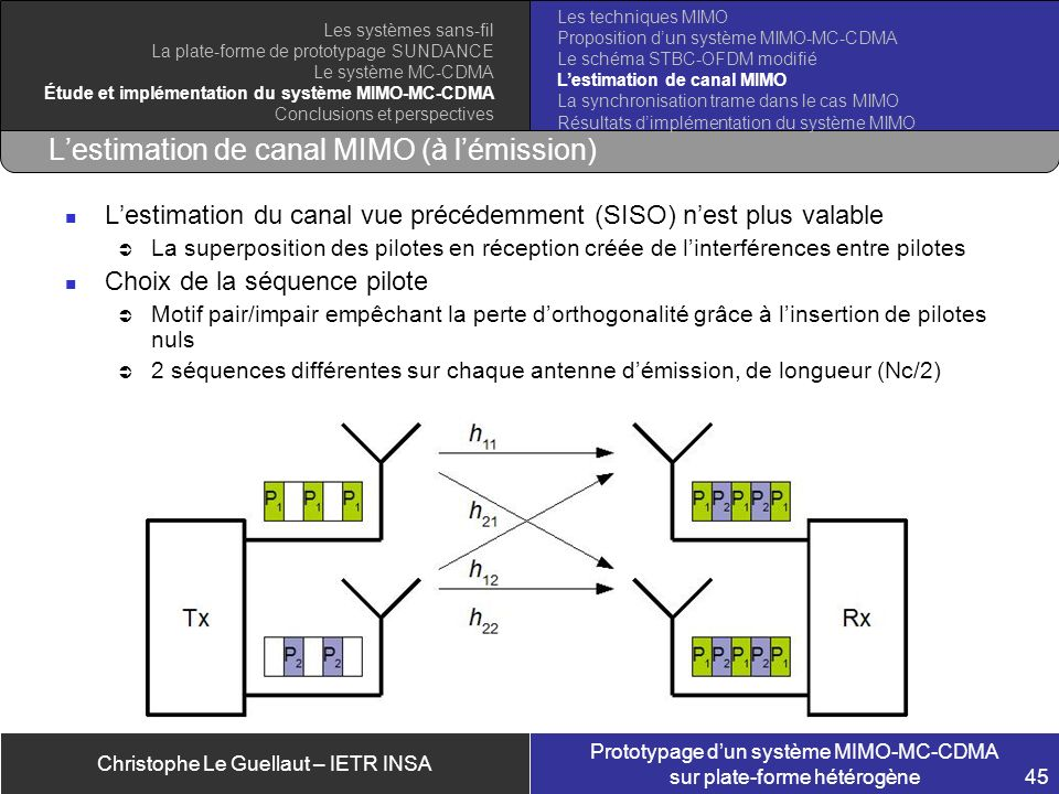 L'estimation de canal MIMO (à l'émission)