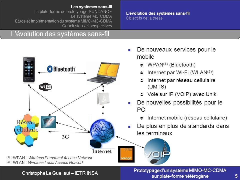 L'évolution des systèmes sans-fil