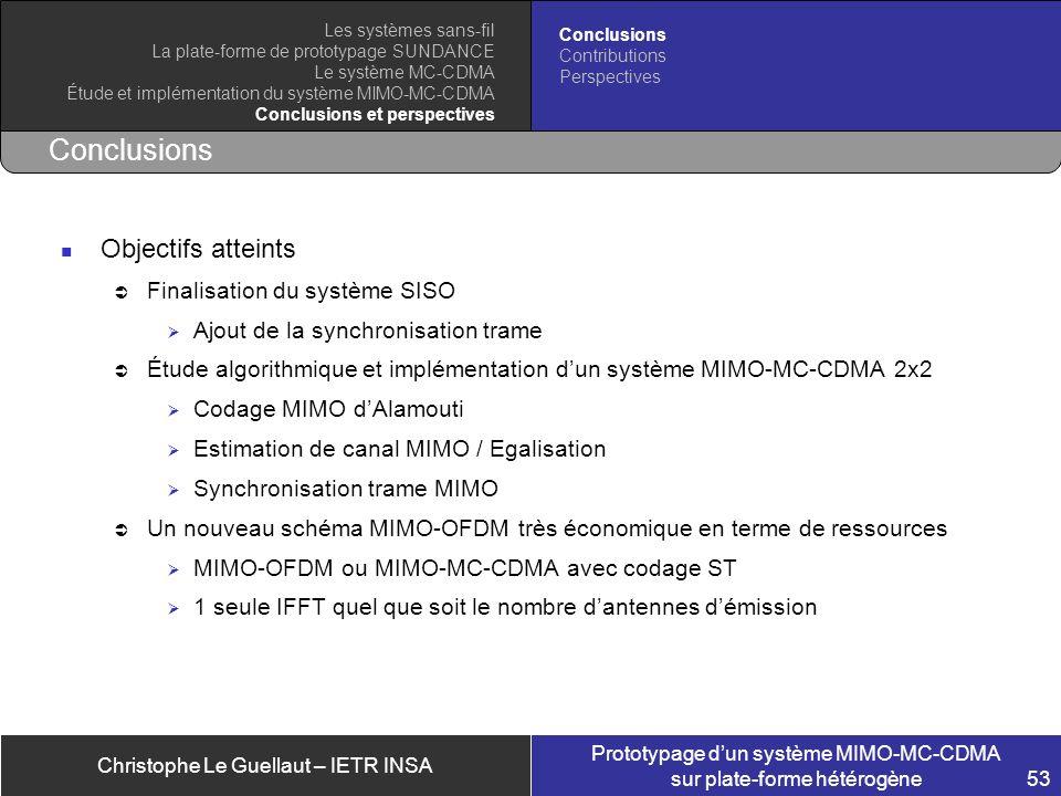 Conclusions Objectifs atteints Finalisation du système SISO