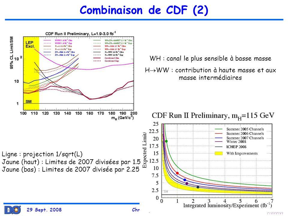 Combinaison de CDF (2) WH : canal le plus sensible à basse masse