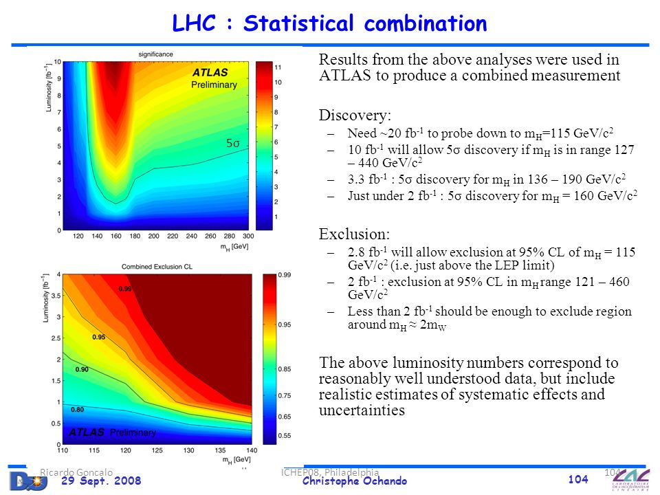LHC : Statistical combination