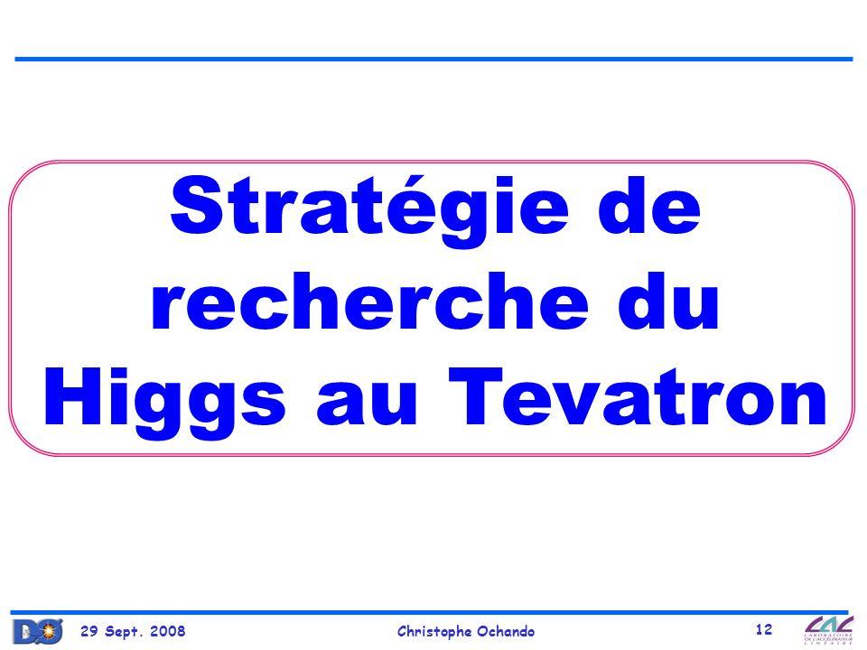 Stratégie de recherche du Higgs au Tevatron