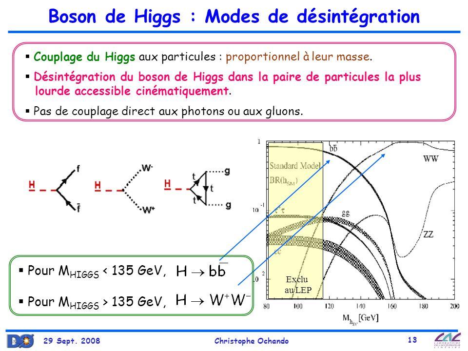 Boson de Higgs : Modes de désintégration