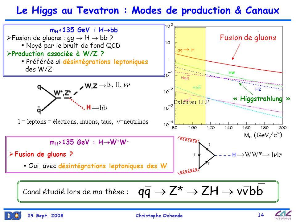 Le Higgs au Tevatron : Modes de production & Canaux