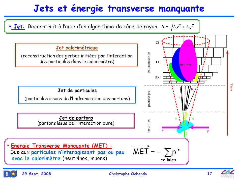 Jets et énergie transverse manquante