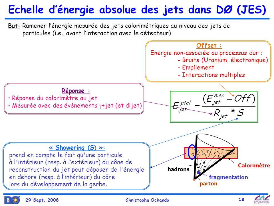 Echelle d'énergie absolue des jets dans DØ (JES)