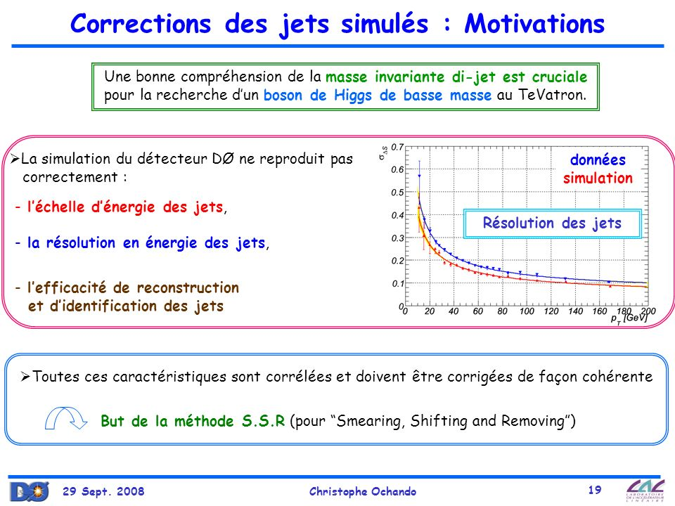 Corrections des jets simulés : Motivations