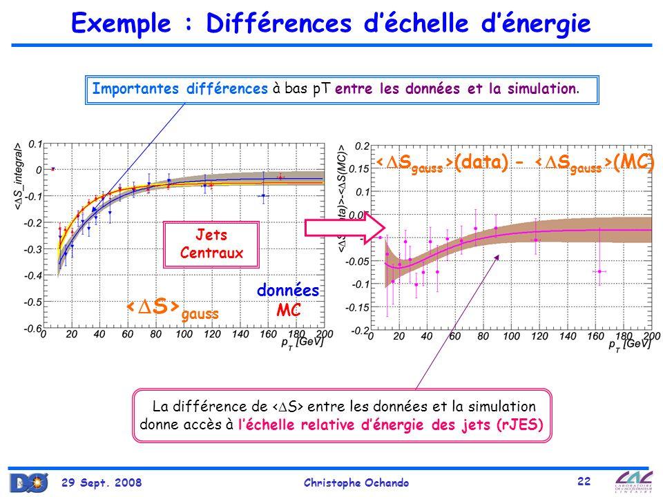 Exemple : Différences d'échelle d'énergie