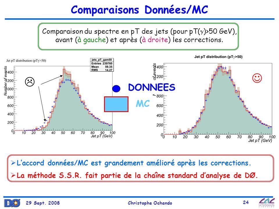 Comparaisons Données/MC