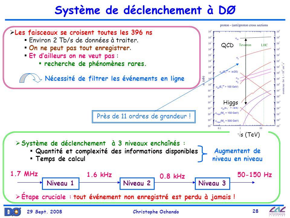 Système de déclenchement à DØ