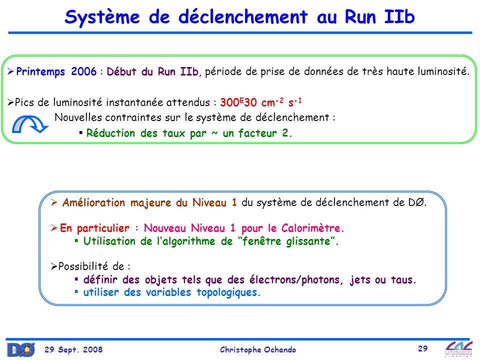 Système de déclenchement au Run IIb