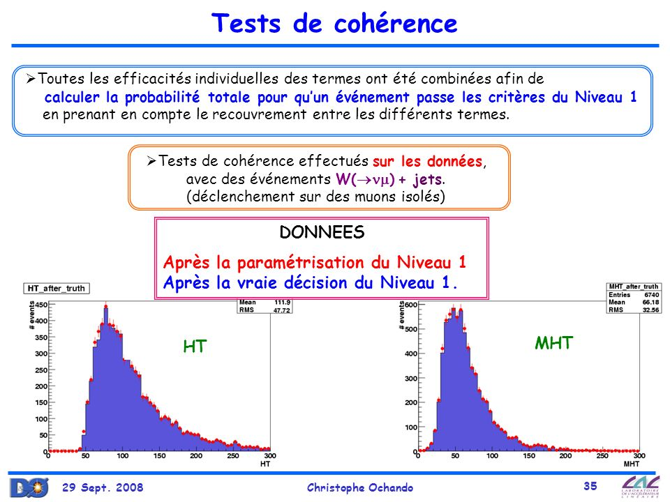 Tests de cohérence DONNEES
