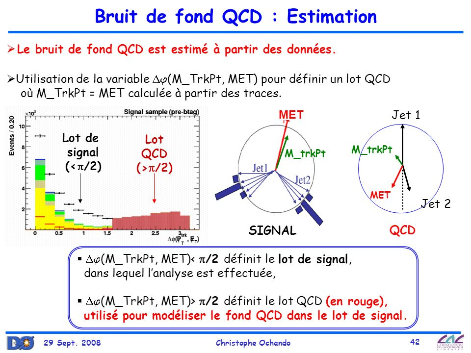 Bruit de fond QCD : Estimation