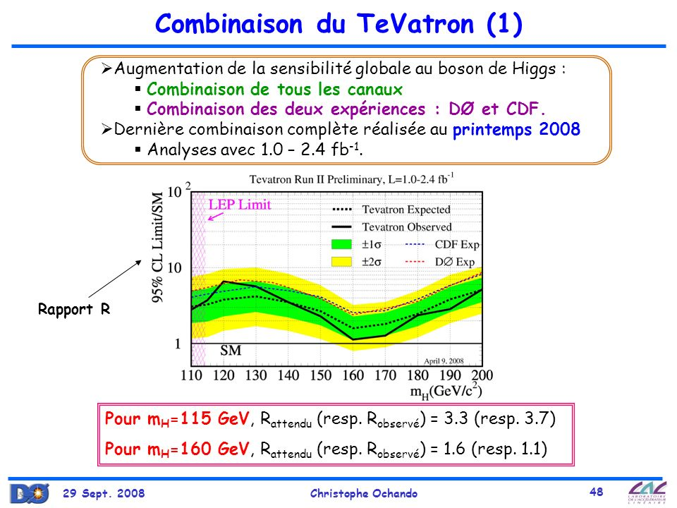 Combinaison du TeVatron (1)