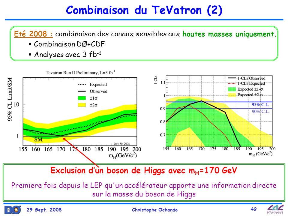 Combinaison du TeVatron (2)