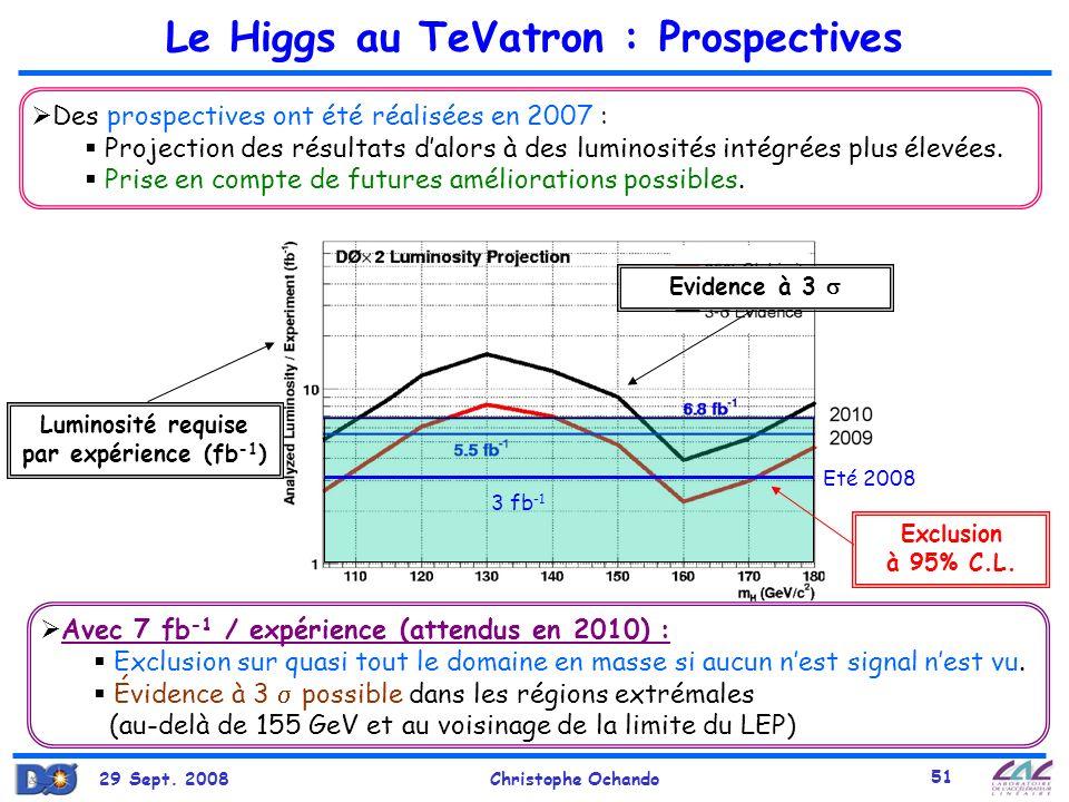 Le Higgs au TeVatron : Prospectives