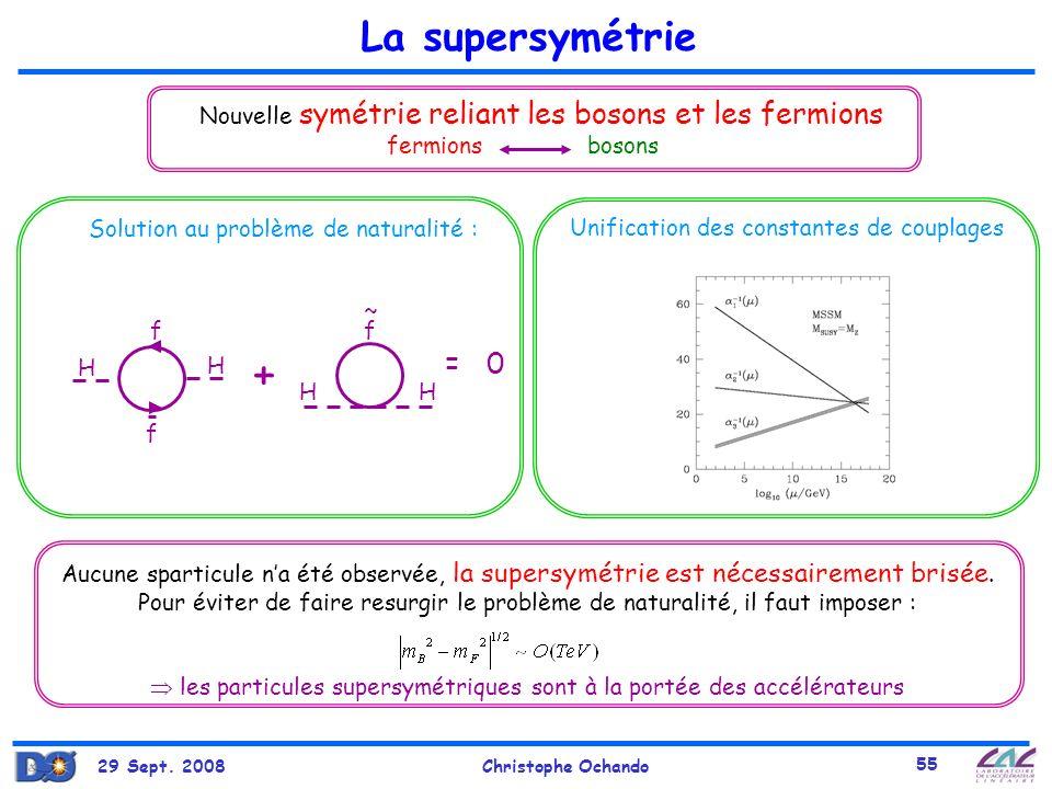La supersymétrie Nouvelle symétrie reliant les bosons et les fermions. fermions bosons.