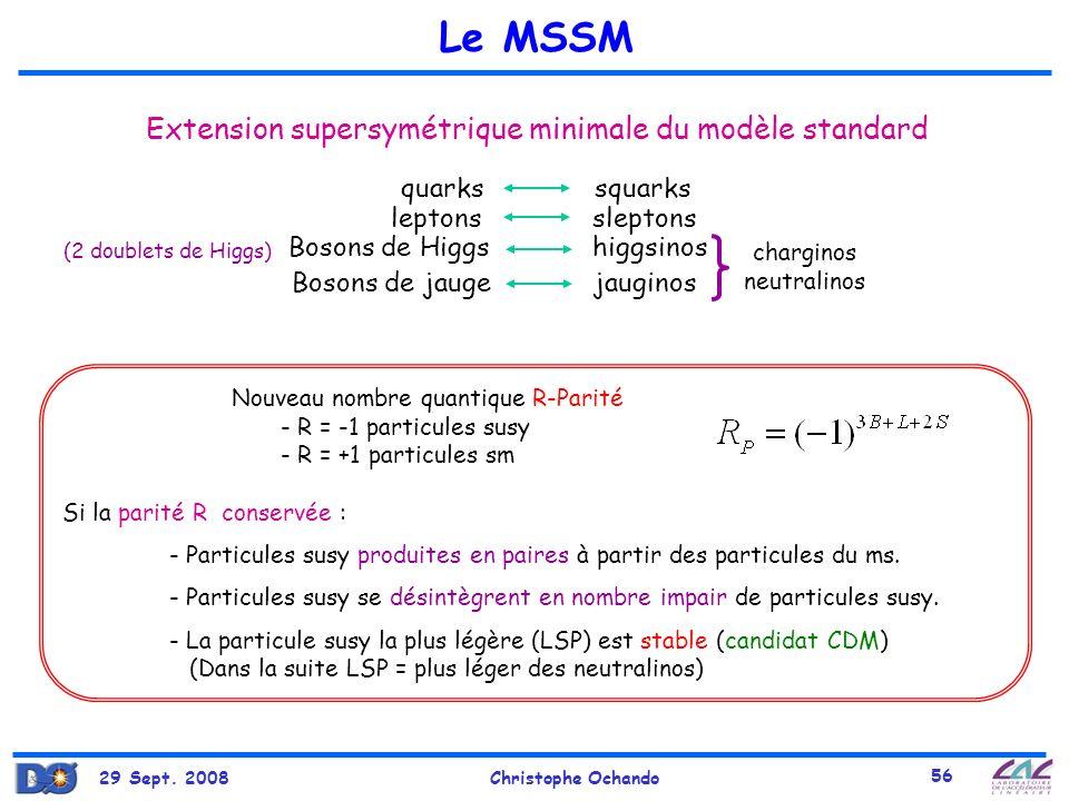 Le MSSM Extension supersymétrique minimale du modèle standard