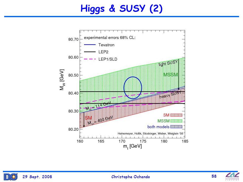 Higgs & SUSY (2) 29 Sept. 2008 Christophe Ochando