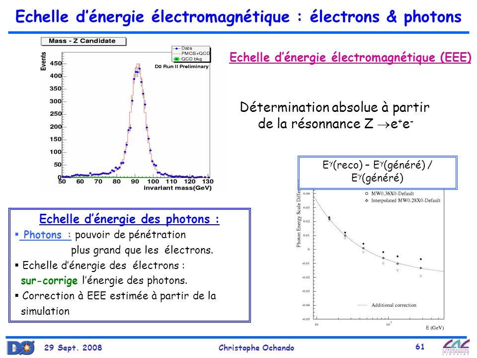 Echelle d'énergie électromagnétique : électrons & photons