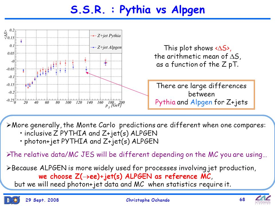 S.S.R. : Pythia vs Alpgen This plot shows <S>,