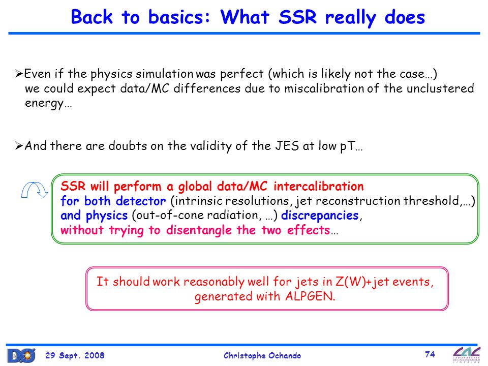Back to basics: What SSR really does