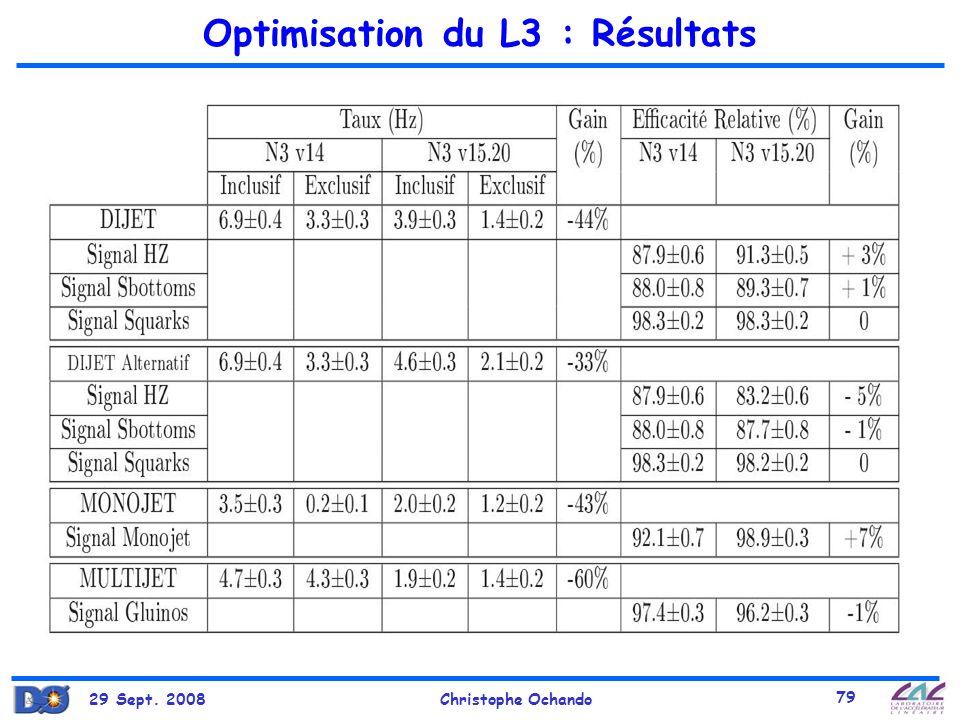 Optimisation du L3 : Résultats
