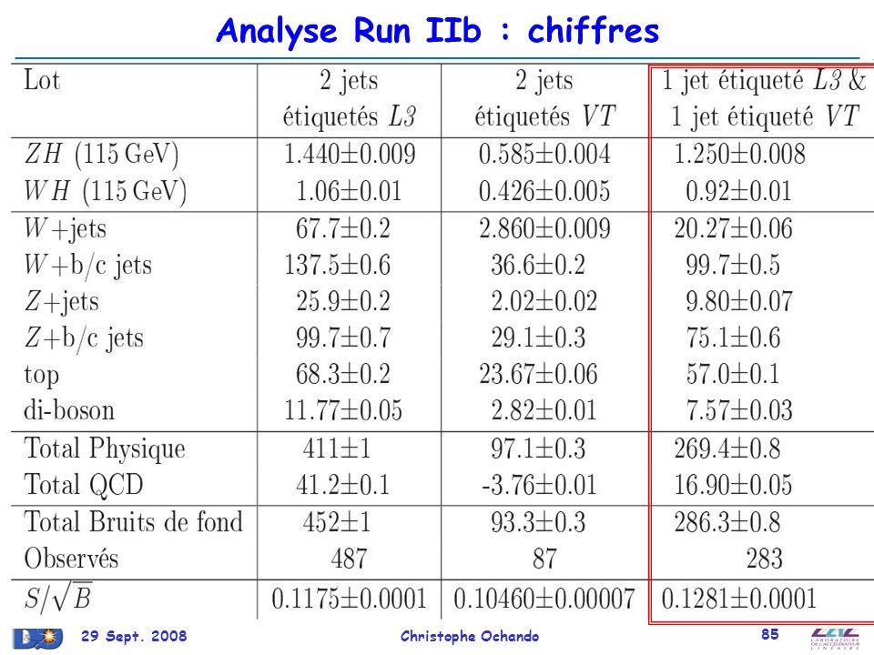 Analyse Run IIb : chiffres