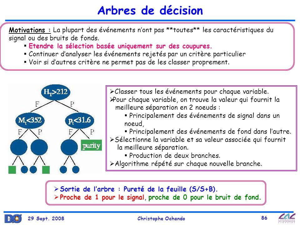 Arbres de décision Motivations : La plupart des événements n'ont pas **toutes** les caractéristiques du signal ou des bruits de fonds.