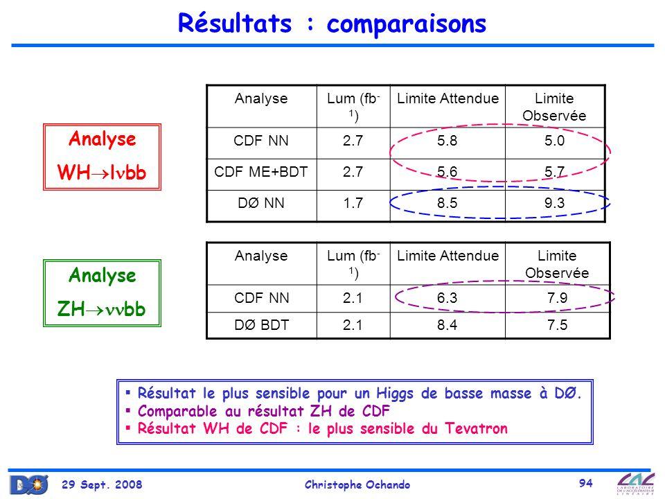 Résultats : comparaisons