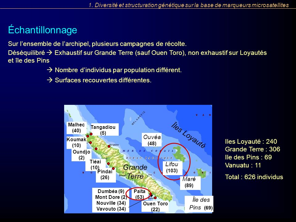 Dumbéa (9) Mont Dore (2) Nouville (34) Vavouto (34)