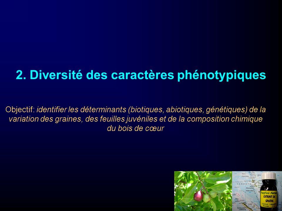 2. Diversité des caractères phénotypiques