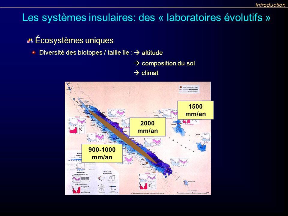Diversité des biotopes / taille île :