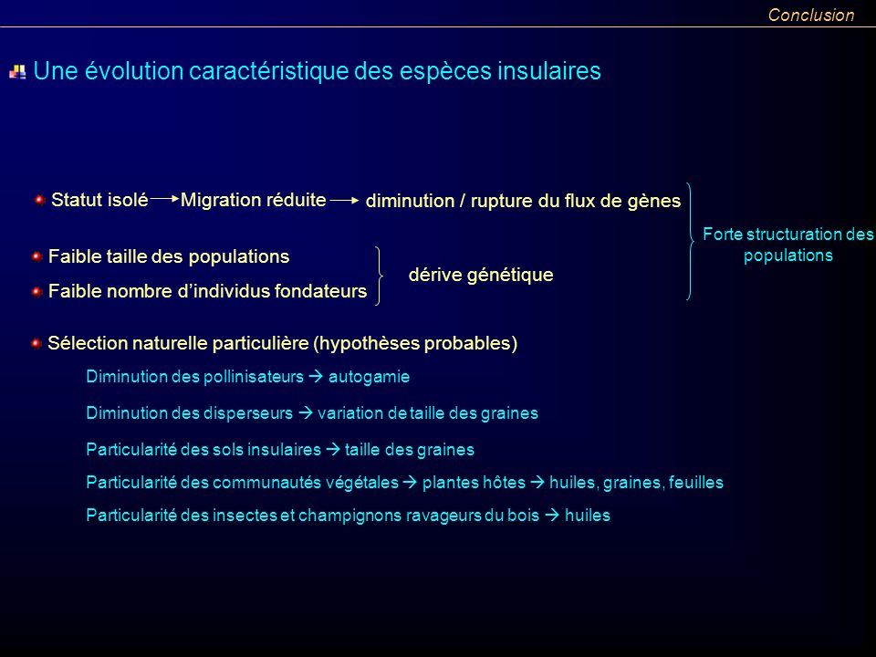 Forte structuration des populations