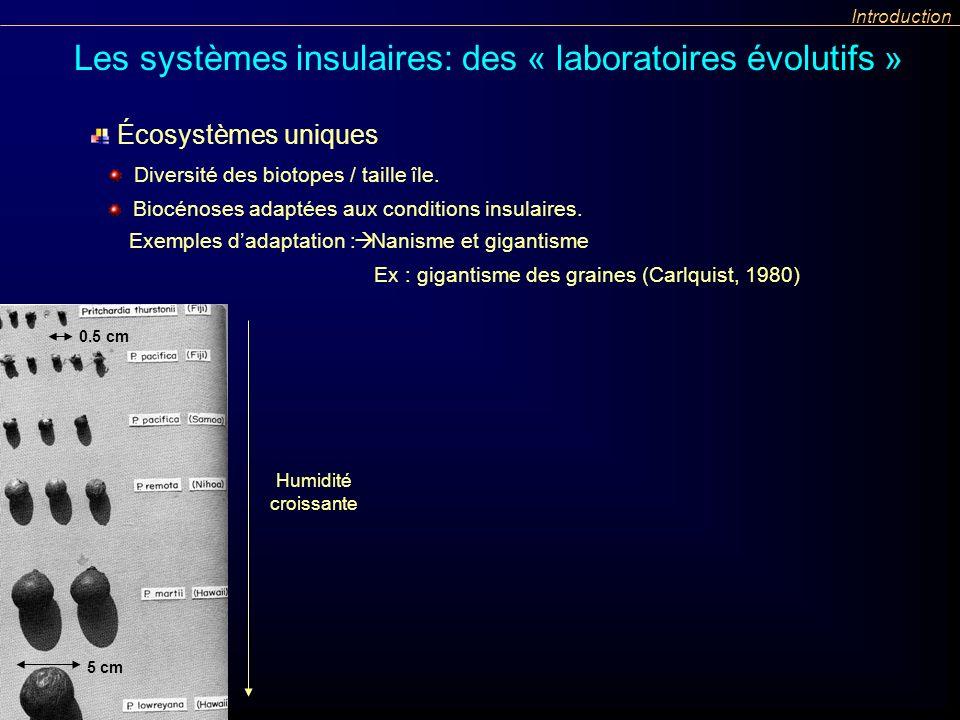 Les systèmes insulaires: des « laboratoires évolutifs »
