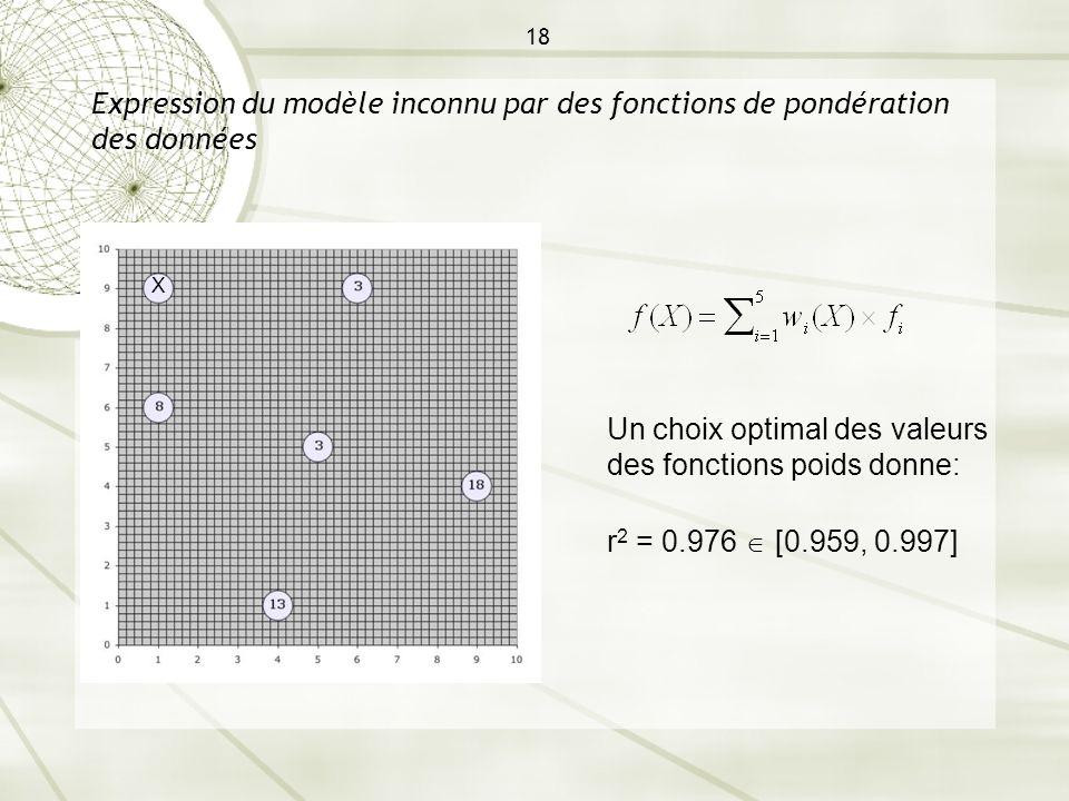 Un choix optimal des valeurs des fonctions poids donne: