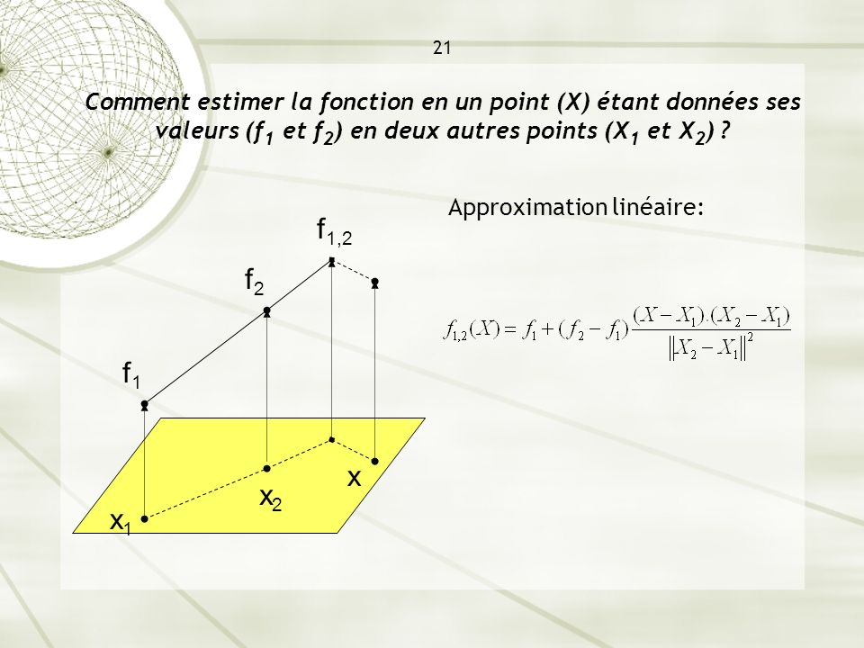 f1,2 f2 f1 x x2 x1 Approximation linéaire: