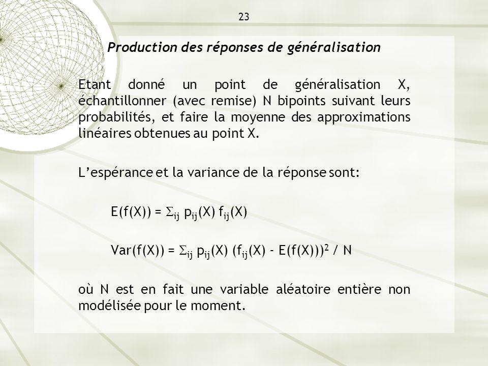 23 Production des réponses de généralisation