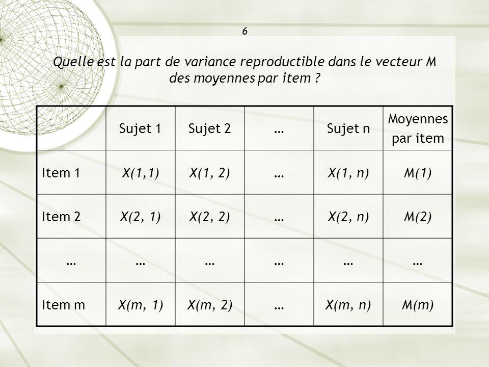 Sujet 1 Sujet 2 … Sujet n Moyennes par item Item 1 X(1,1) X(1, 2)