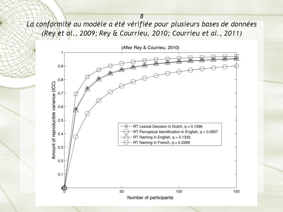 8 La conformité au modèle a été vérifiée pour plusieurs bases de données (Rey et al., 2009; Rey & Courrieu, 2010; Courrieu et al., 2011)