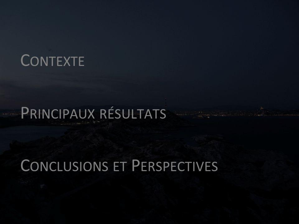Contexte Principaux résultats Conclusions et Perspectives