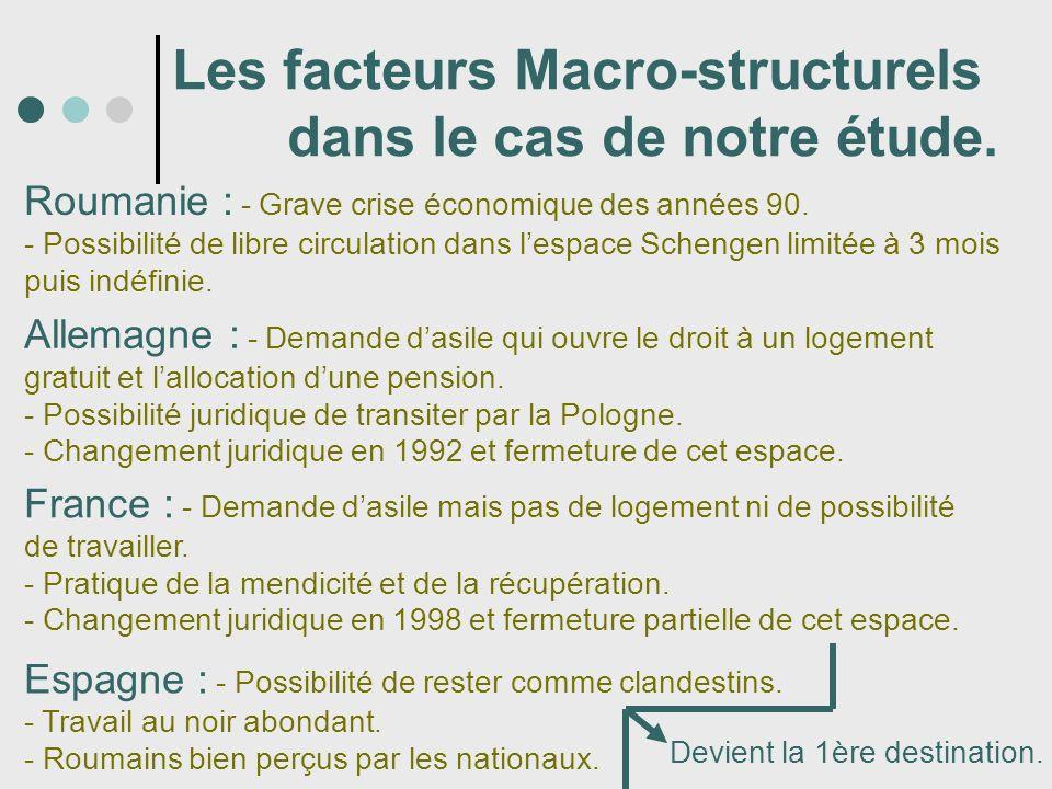Les facteurs Macro-structurels dans le cas de notre étude.