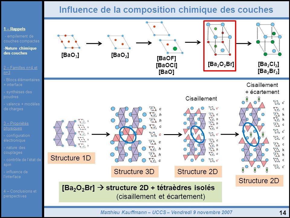 Influence de la composition chimique des couches