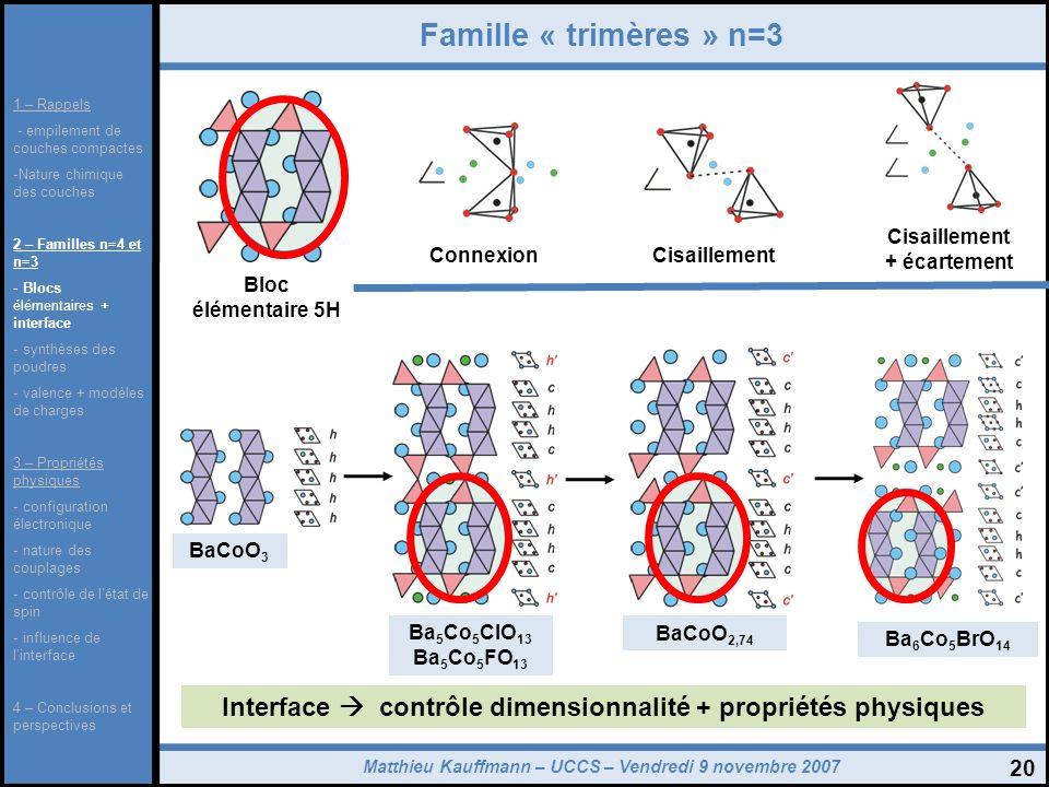 Famille « trimères » n=3 1 – Rappels. - empilement de couches compactes. Nature chimique des couches.