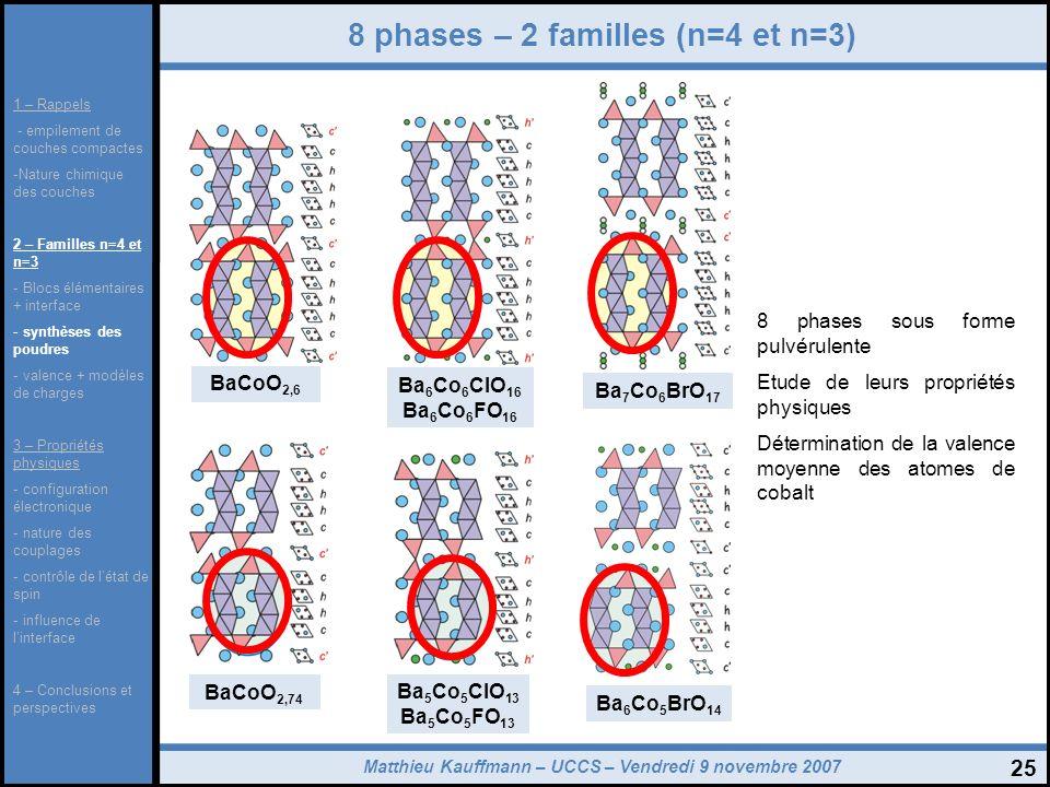 8 phases – 2 familles (n=4 et n=3)