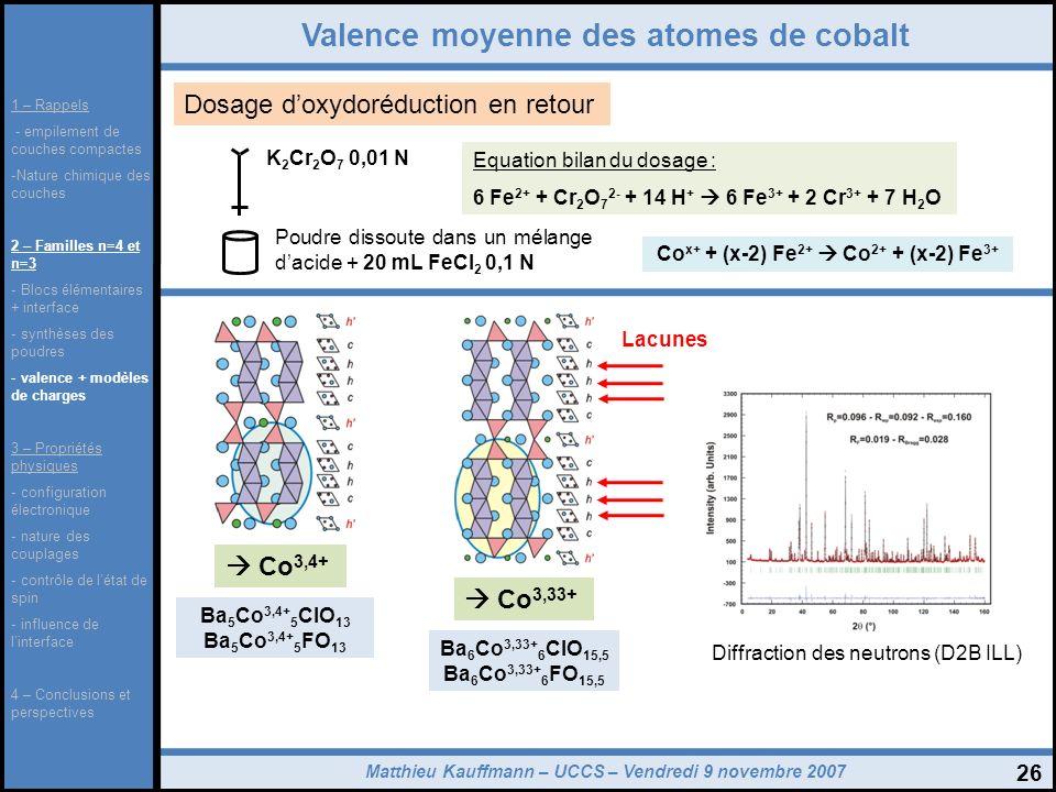 Valence moyenne des atomes de cobalt